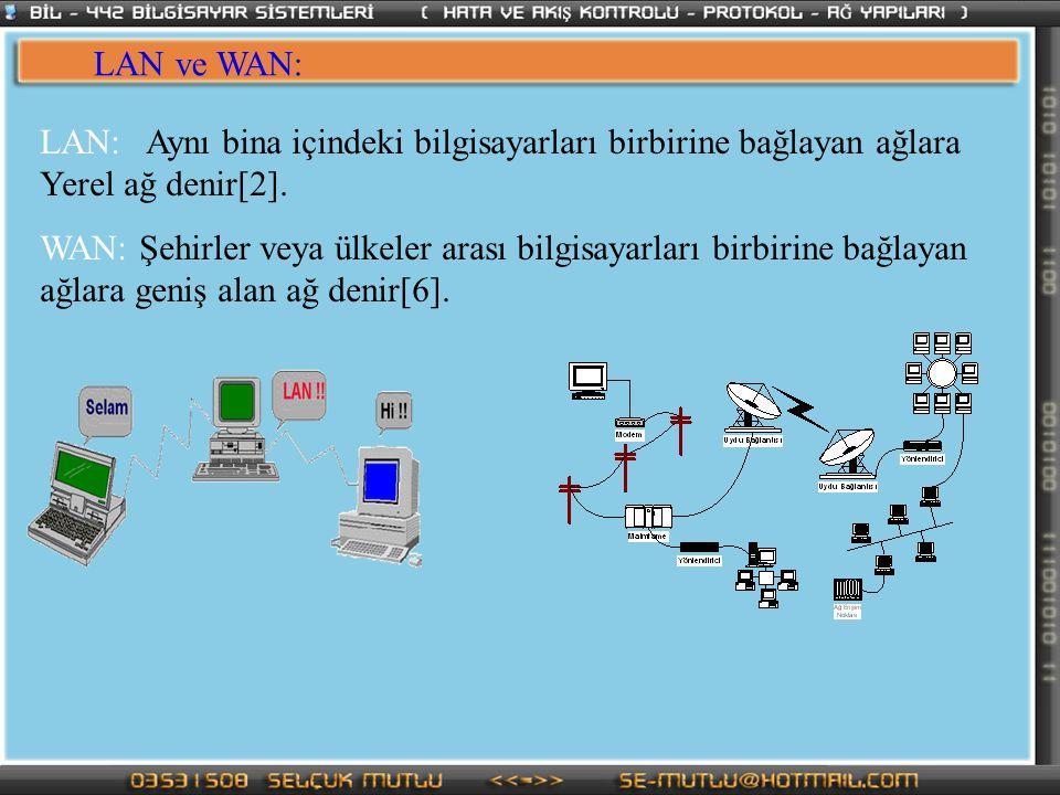 LAN ve WAN: LAN: Aynı bina içindeki bilgisayarları birbirine bağlayan ağlara Yerel ağ denir[2].
